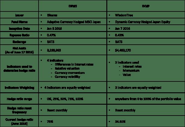 DEWJ vs DDJP